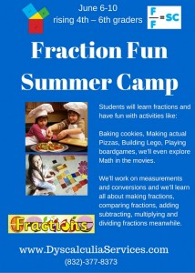 Fraction Fun Summer Camp